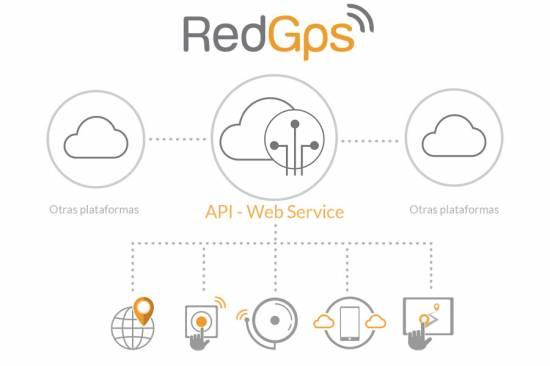 Api RedGPS - Web Services